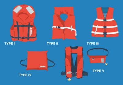 Image result for LIFE JACKETS