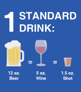 one standard drink measurement graphic