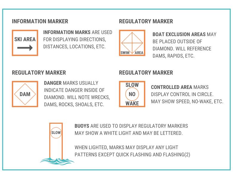 Navigation Rules Boatus Foundation