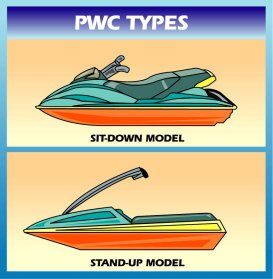 Personal Water Craft : BoatUS Foundation
